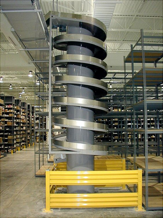 Spiral Conveyor systems